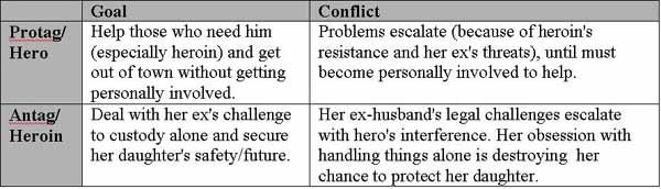 conflict box mine