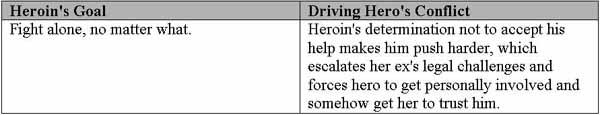 heroin's goal